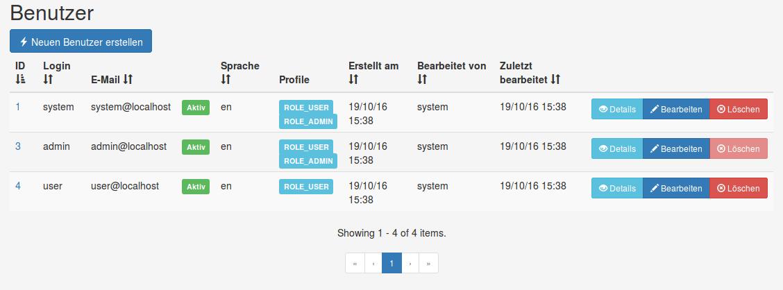 User Verwaltung