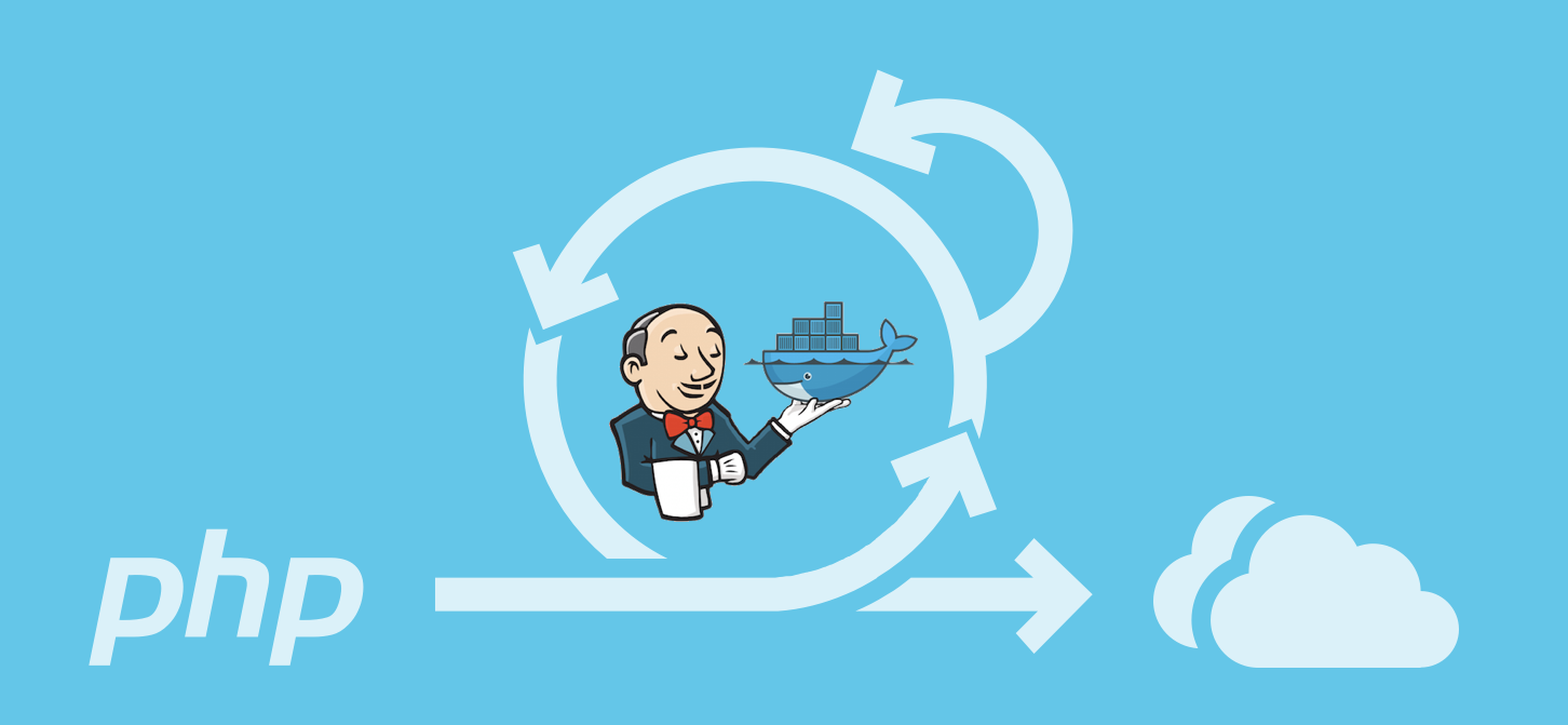 Dockerized PHP Build