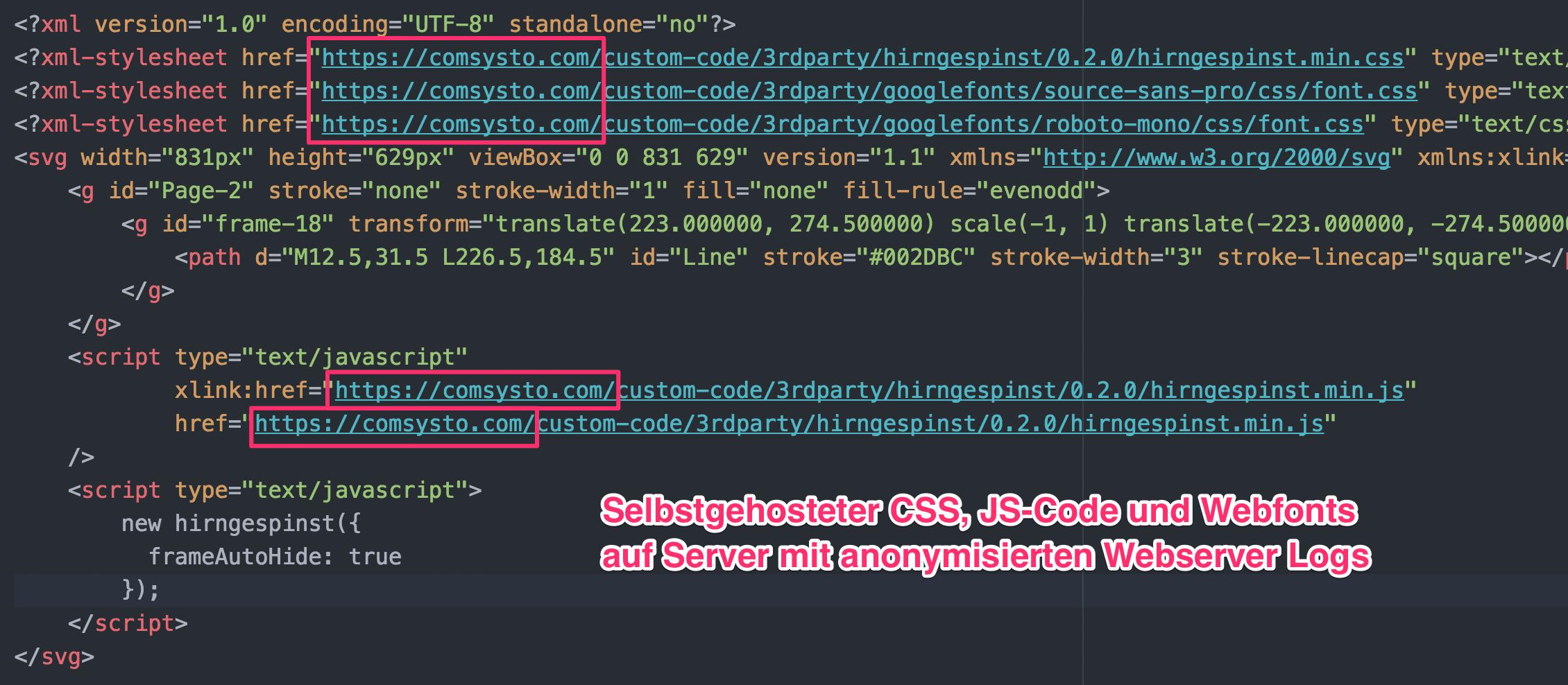 Selbstgehostete Webfonts, CSS und JS Dateien