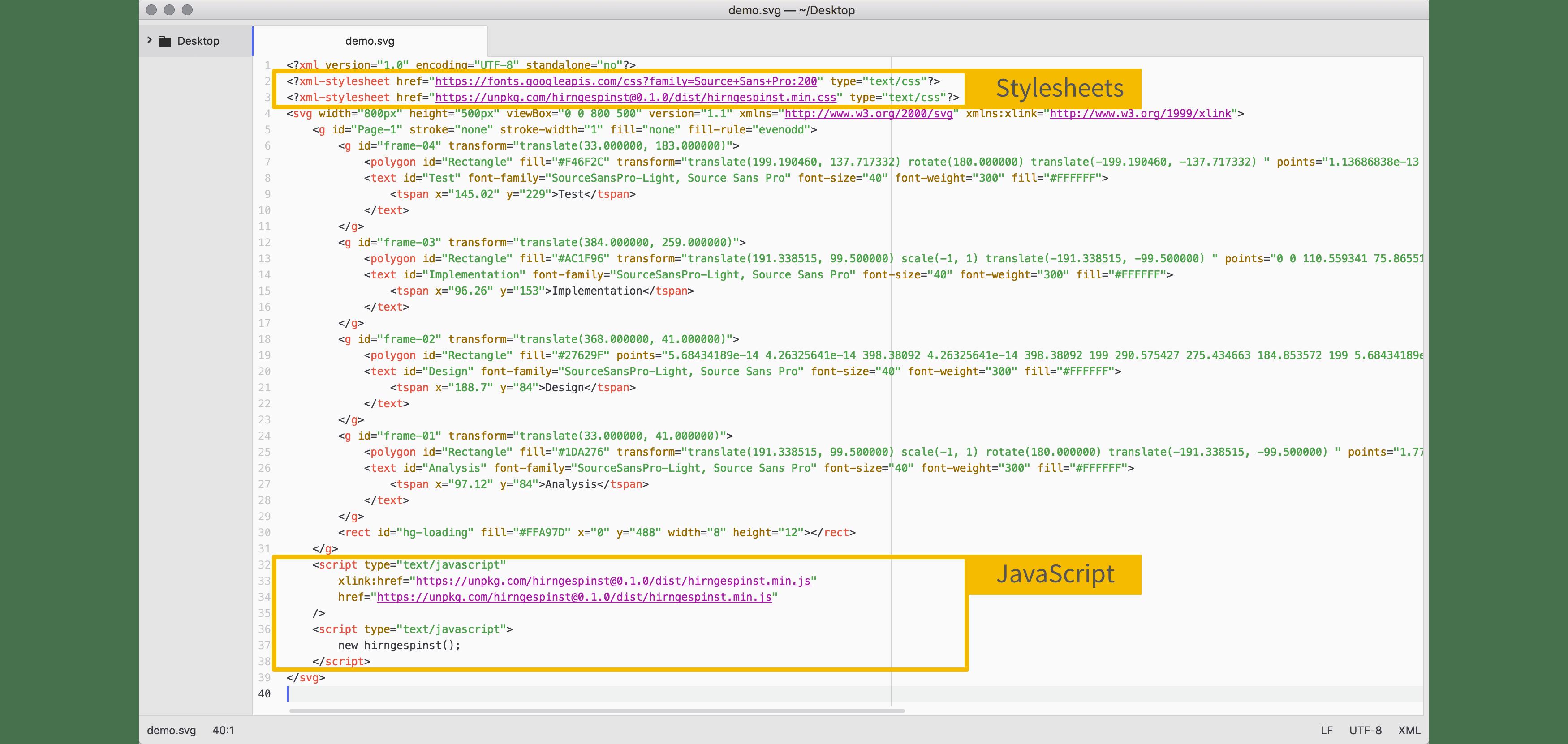 Einfügen von Webfont, CSS und JavaScript